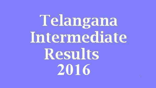 ap intermediate board first year previous question papers